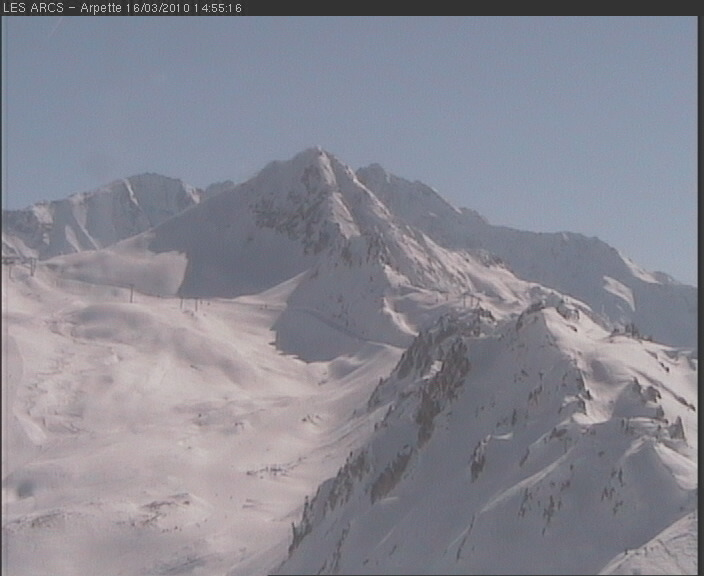 Dettagli webcam Les Arcs